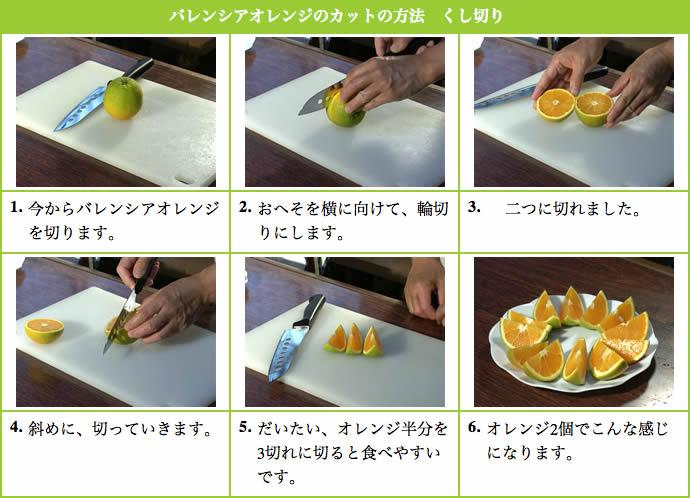 バレンシアオレンジのカットの方法